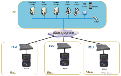 USMS Power Consumption Management System